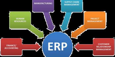 Phần mềm quản trị doanh nghiệp - ERP