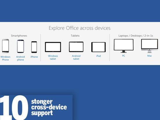 10 điếm mạnh trong Microsoft Office 2016 không nên bỏ lỡ