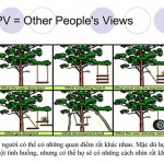 Bài tập sử dụng công cụ tư duy OPV: Quan điểm của những người khác