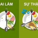 Những quan niệm sai lầm về thực phẩm