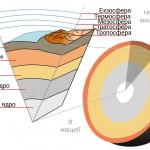 Nước chiếm 70% diện tích bề mặt Trái Đất nhưng sâu bao nhiêu